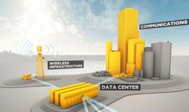 TE优质数据通信连接产品-选型指南