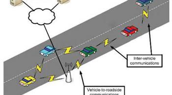 802.11p 车载环境无线接入(WAVE)测量解决方案