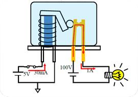 《新概念模拟电路》—信号处理电路